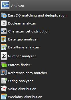 DC Analyzers